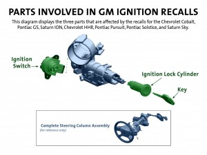parts-involved-in-gm-ignition-switch-recalls_100463270_l