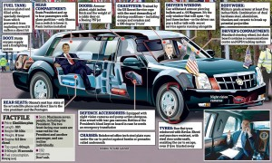 he current Presidential Limo is a combination GMC chassis and bullet proof Cadillac body with a Twin Turbo Diesel engine. (Drawing provided by the Secret Service).