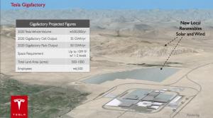 Tesla-Gigafactory-locations-bestride