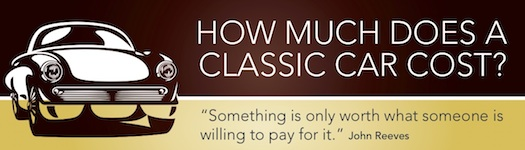 Infographic How Much Does A Classic Car Cost Bestride