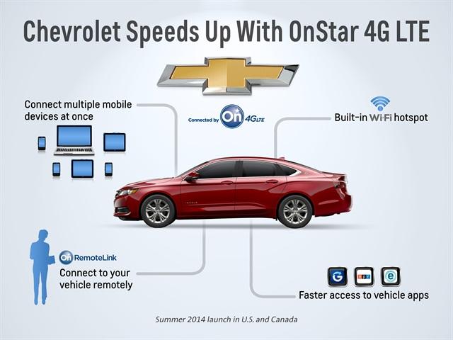 2015 Chevy Impala Hotspot artwork
