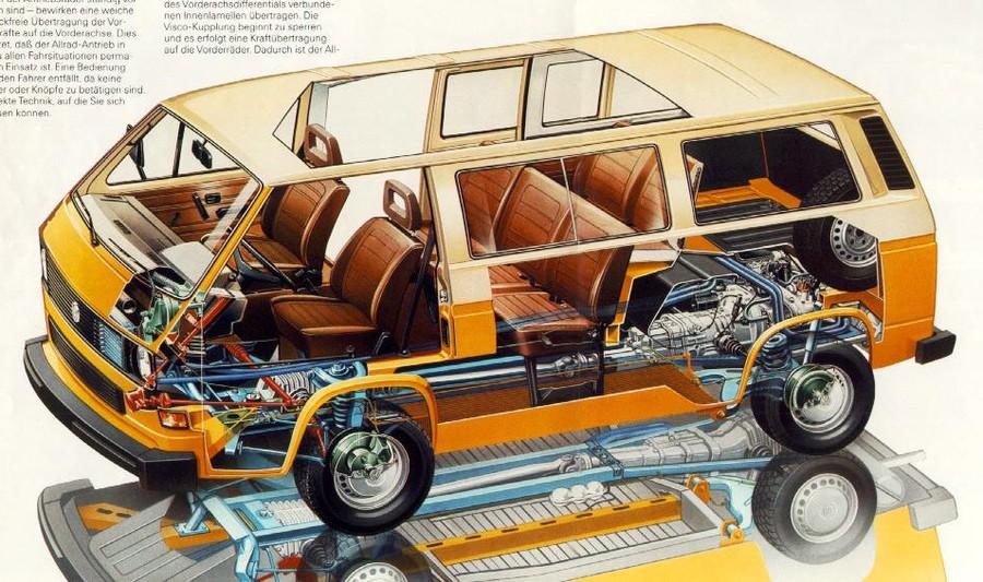 malaise - 1981 vw vanagon