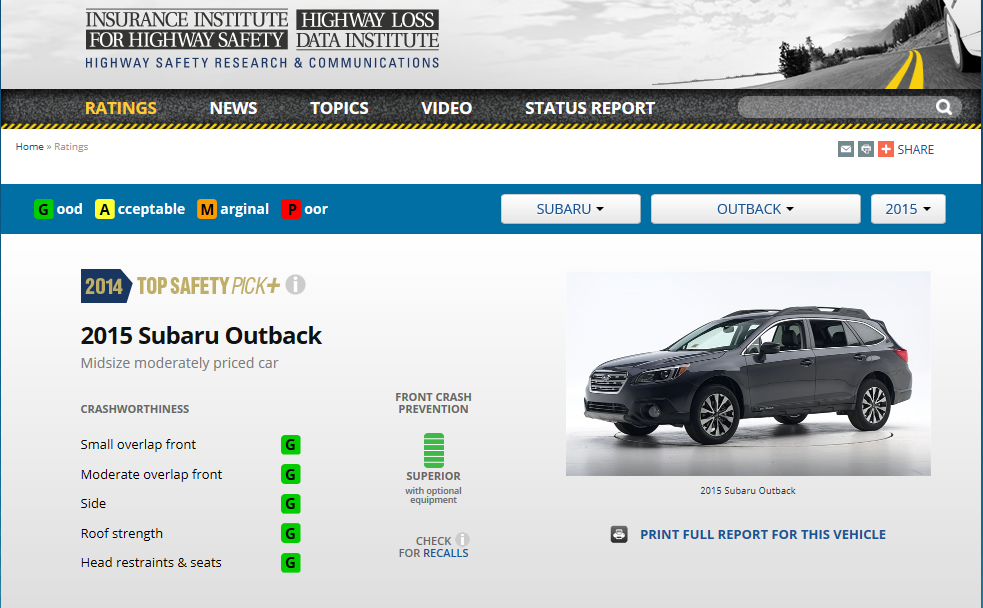 Subaru utback Top Safety Pick
