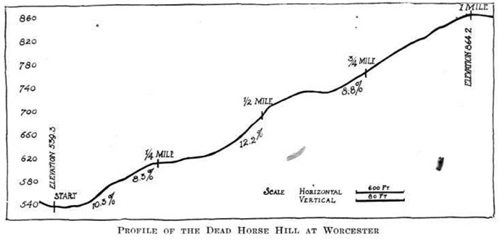 dead-horse-hill