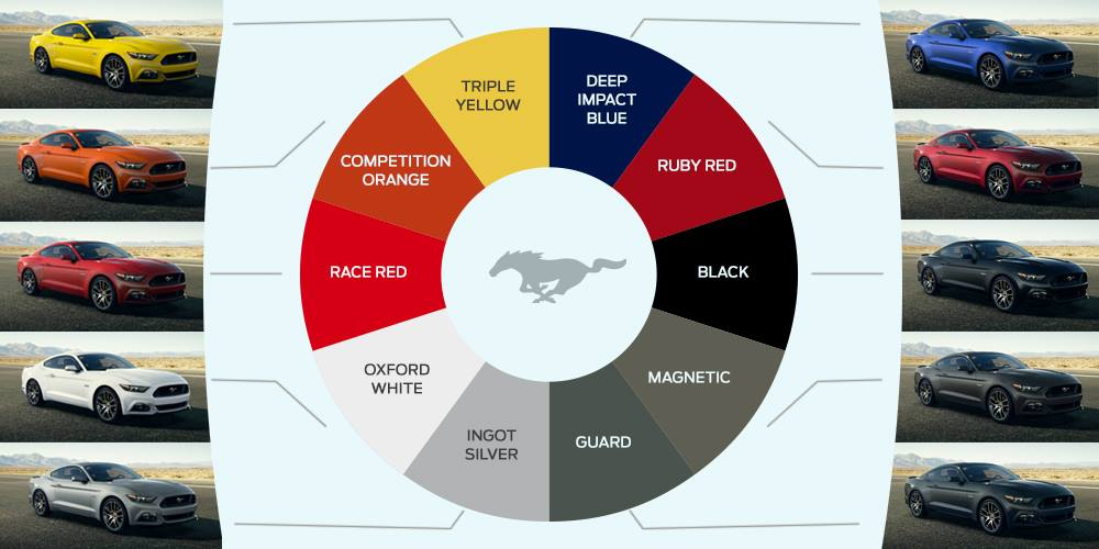Auto Paint Colors >> The Results Are In: Nobody Wants A Yellow Mustang | BestRide