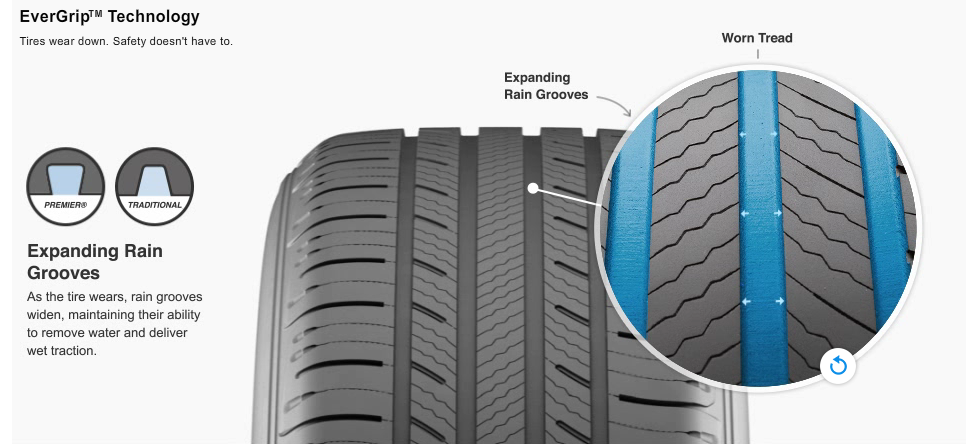 Micheline Premier A/S Tires