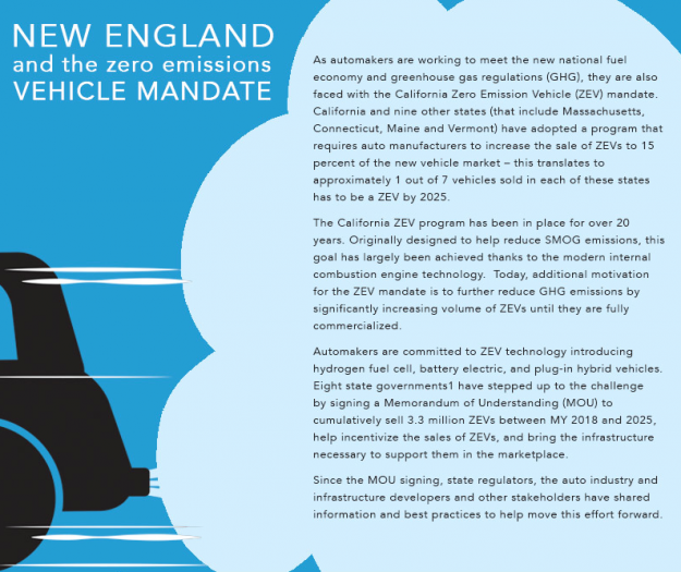 INFOGRAPHIC: New England and Zero Emissions Vehicles