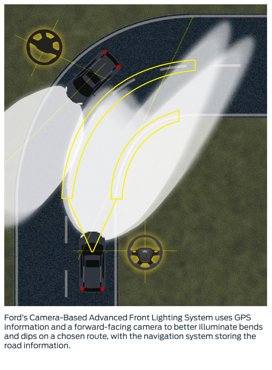 Ford Camera-Based Advanced Front Lighting System Infographic 2 of 2