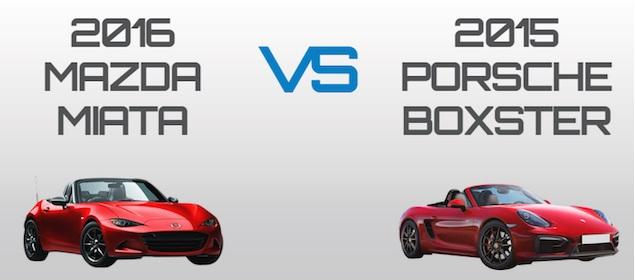 2016 Mazda Miata vs  2015 Porsche Boxster - How important is 0 3