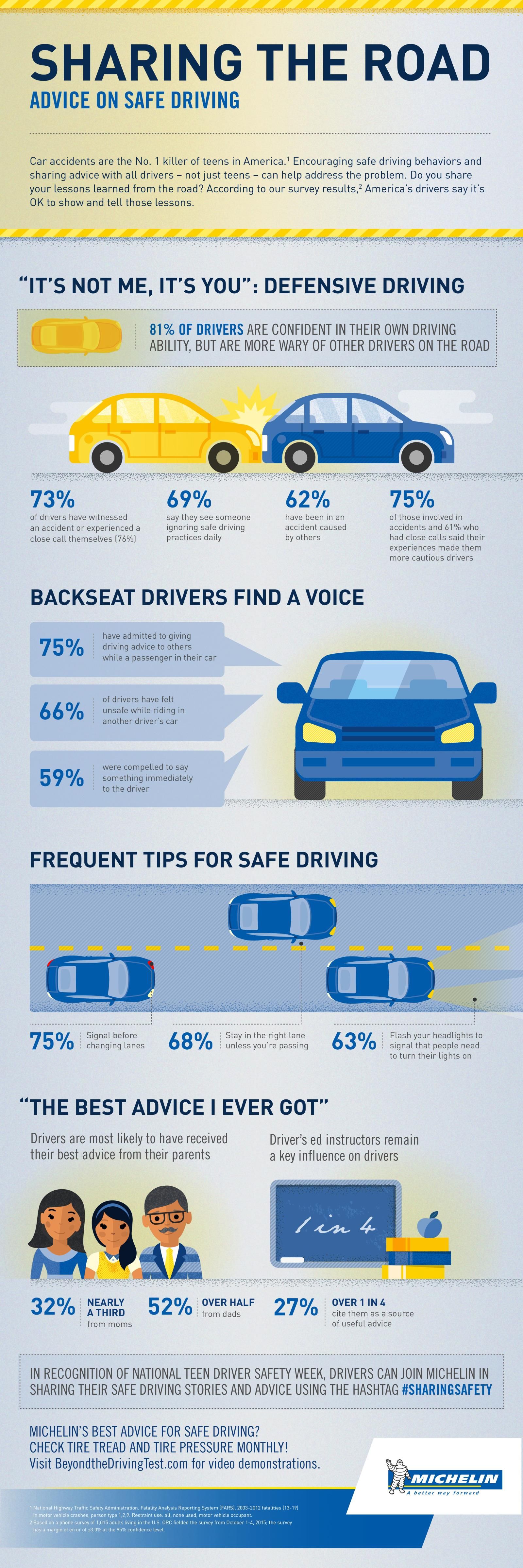 Infographic Michelin