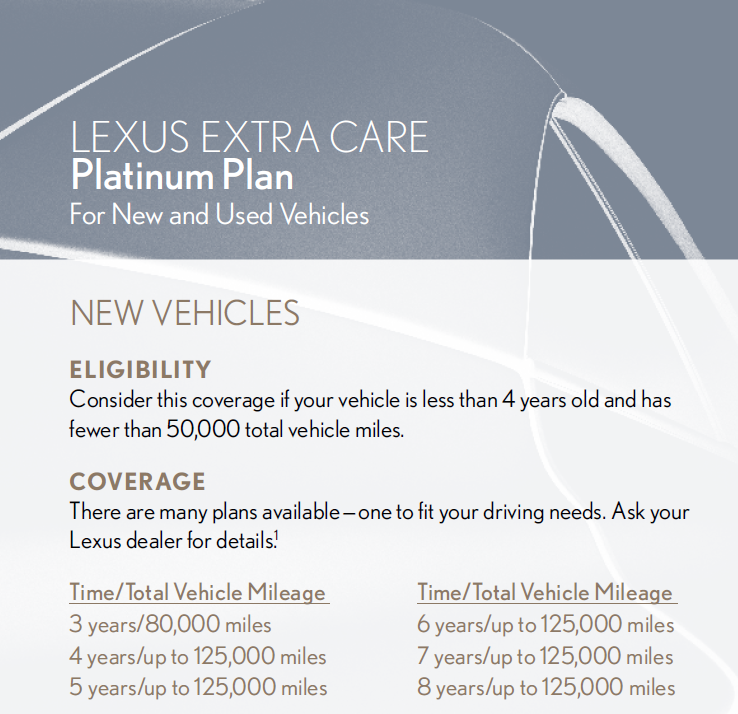 lexus extended details