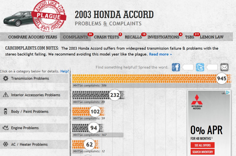 Reliability - Honda Accord 2003 Transmission
