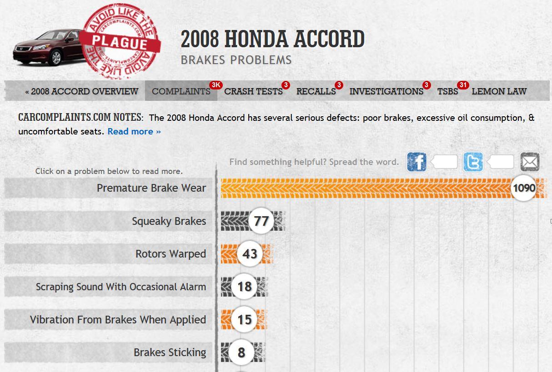 Reliability - Honda Accord 2008 Brake Issues