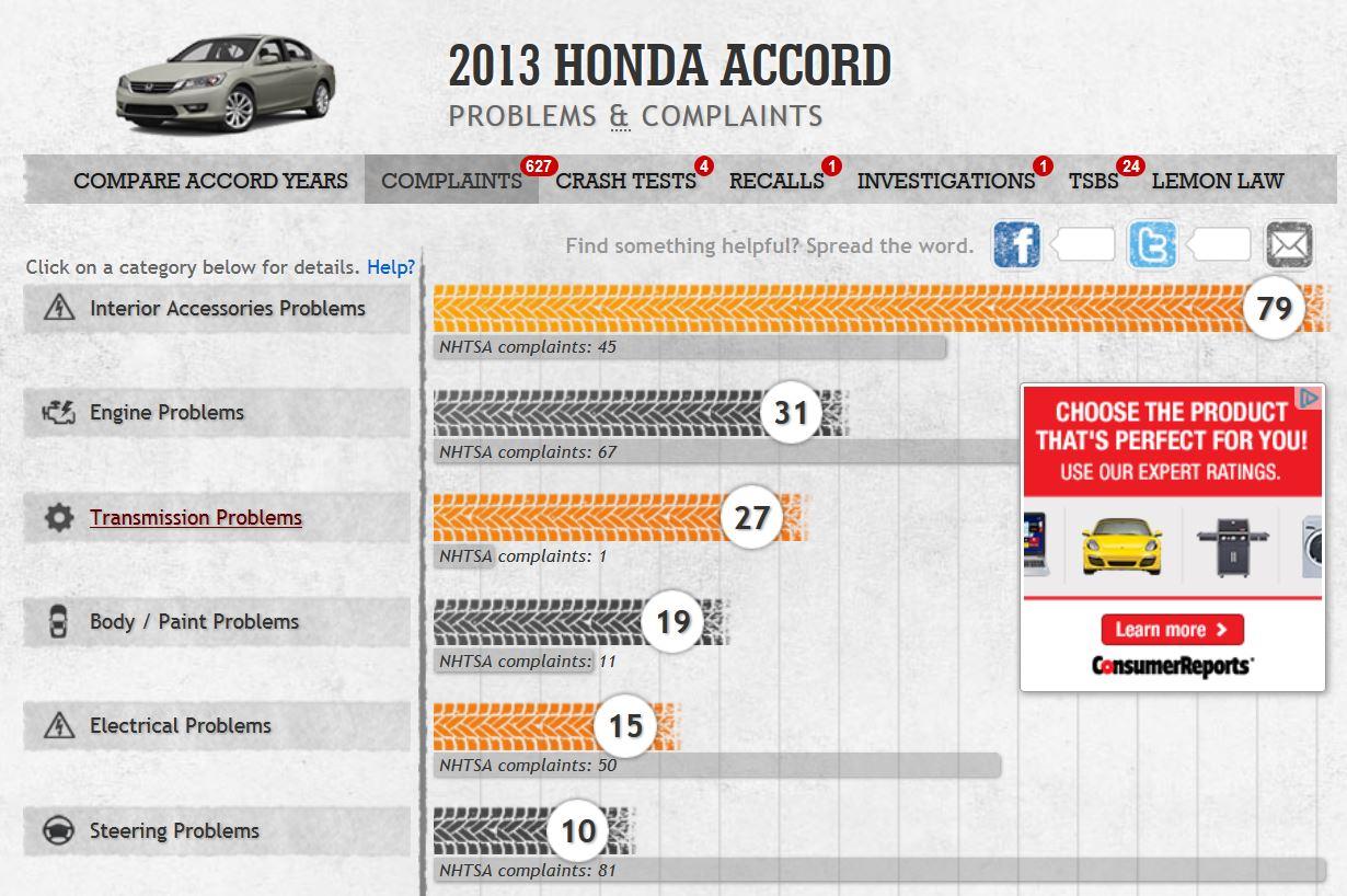 Reliability - Honda Accord 2013
