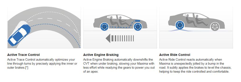 maxima FWD features