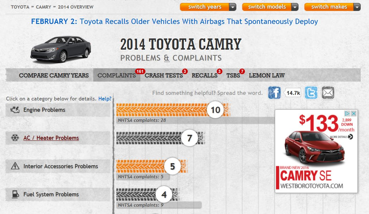 Car Complaints 2014 Camry