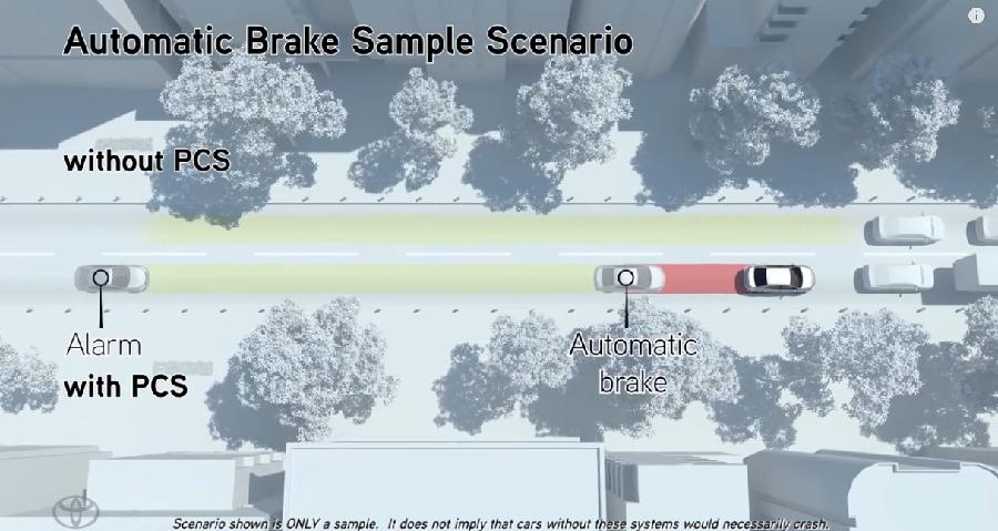 Toyota auto brake image