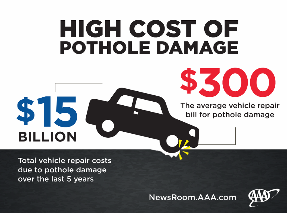 pot hole graphic aaa 1k