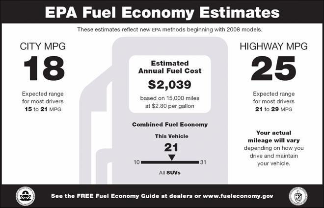 Fuel_economy_label_EPA_2008