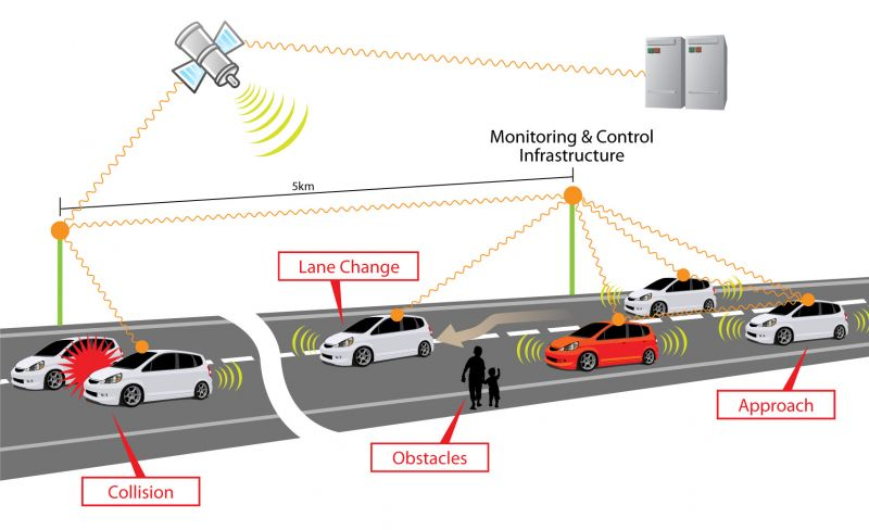 cooperative collision warning a vehicle to vehicle communication The vehicle infrastructure integration (vii) initiative provided the enabling communication capability necessary for cooperative crash avoidance systems by developing and enabling the deployment of on-board units (obus) and roadside units (rsus) for communication and information processing.