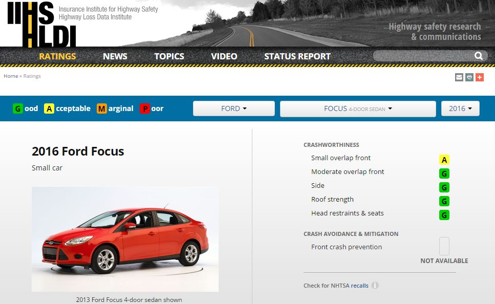2016 Ford Focus IIHS