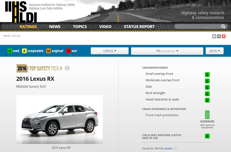 2016 Lexus RX 350 IIHS Safety Ratings