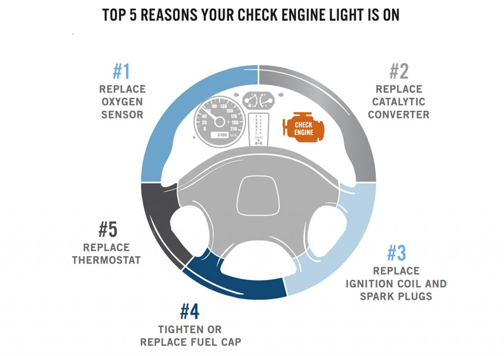 5 reasons check engine light