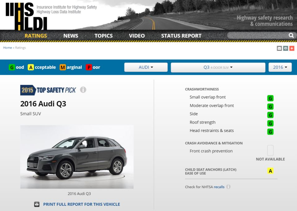 Audi Q3 IIHS Ratings