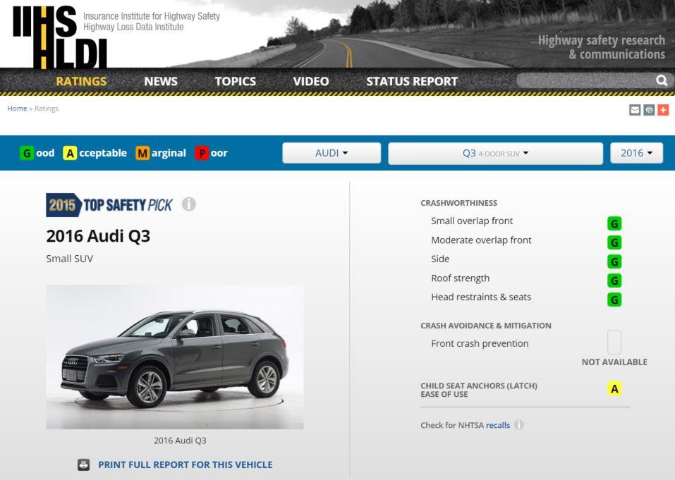 Audi Q3 IIHS Ratings