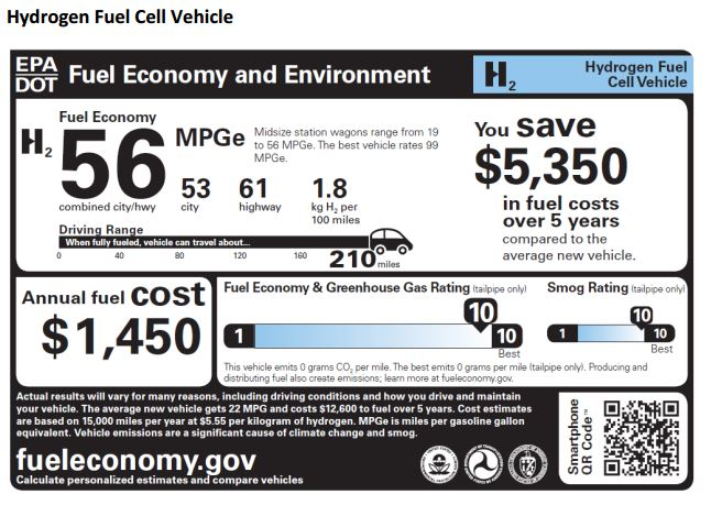 Hydrogen Fuel Cell Label