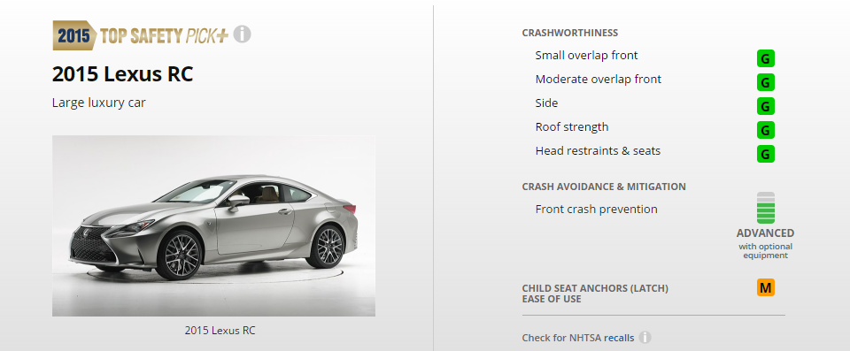 Lexus RC safety