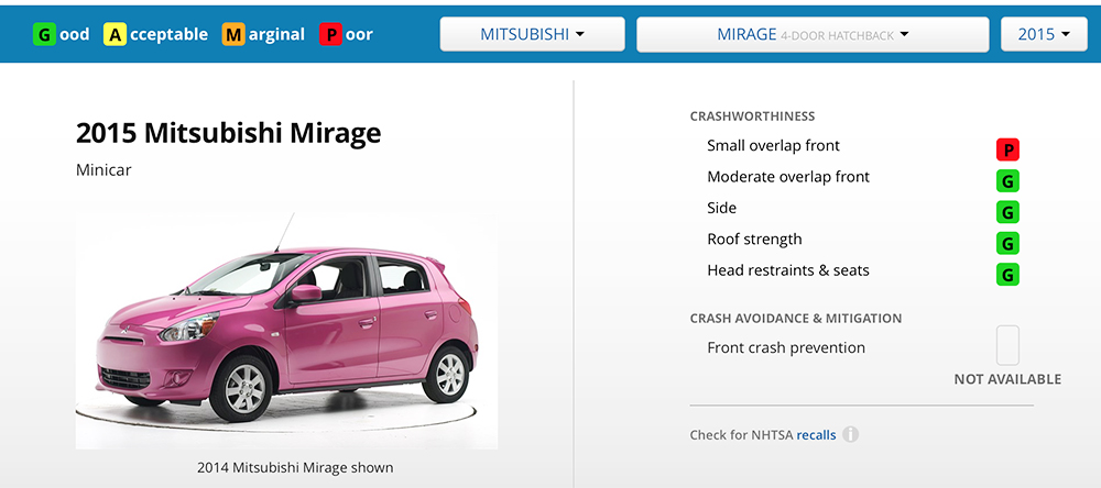 mitsubishi_mirage_iihs_ratings