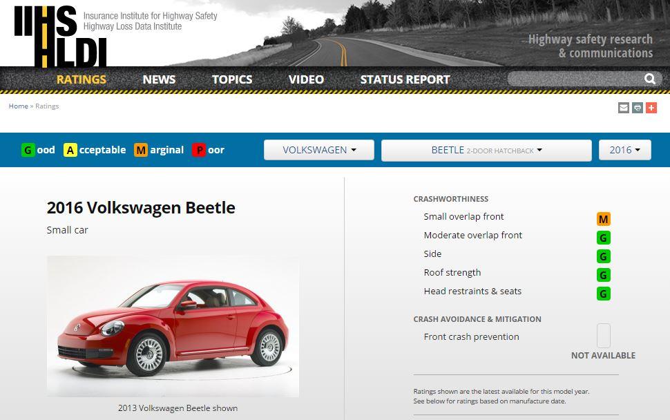 2016 Volkswagen Beetle IIHS Crash Test Ratings