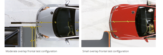 small frontal overlapp test graphic IIHS