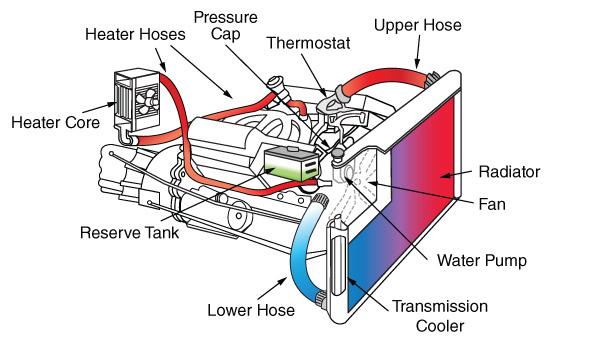 AS-how_radiators_work