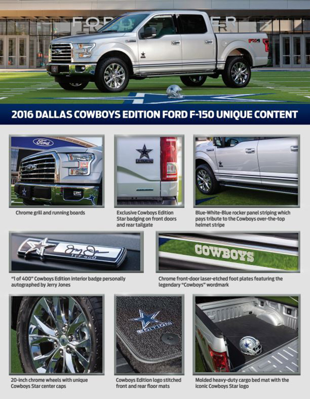 Ford F-150 Dallas Cowboys Edition Fact Sheet