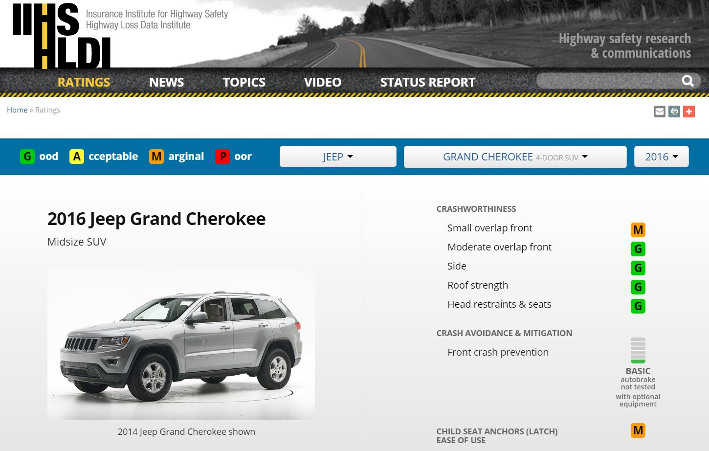 2016-jeep-grand-cherokee-iihs-ratings