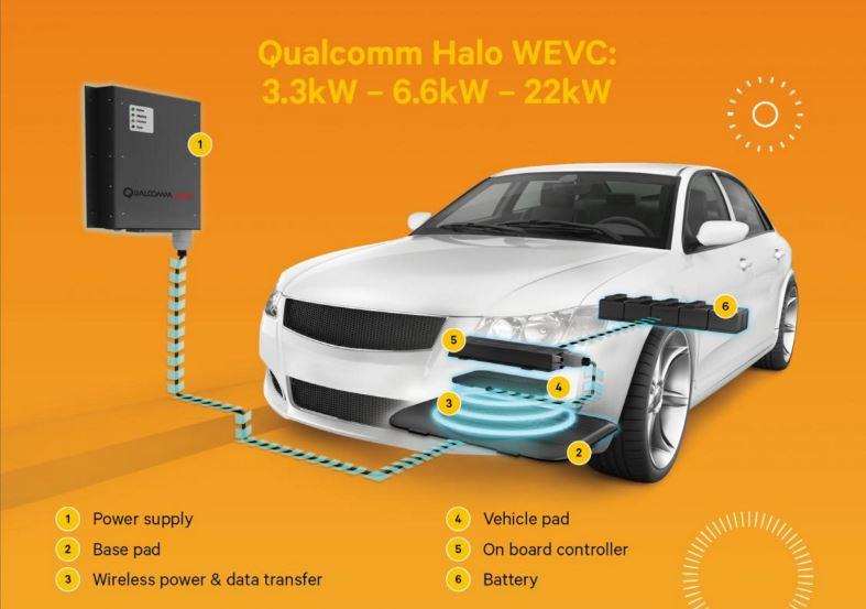 qualcomm-halo-diagram