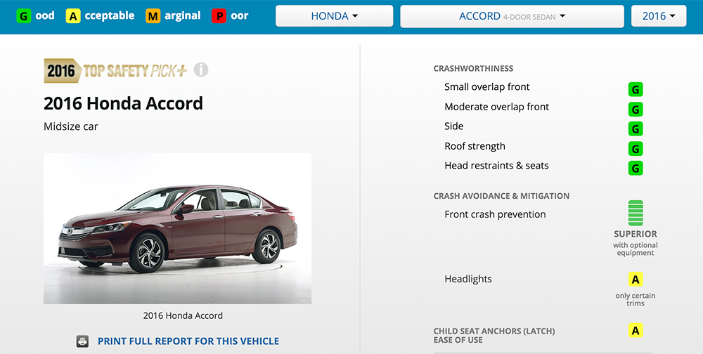 accord_hybrid_crash_iihs