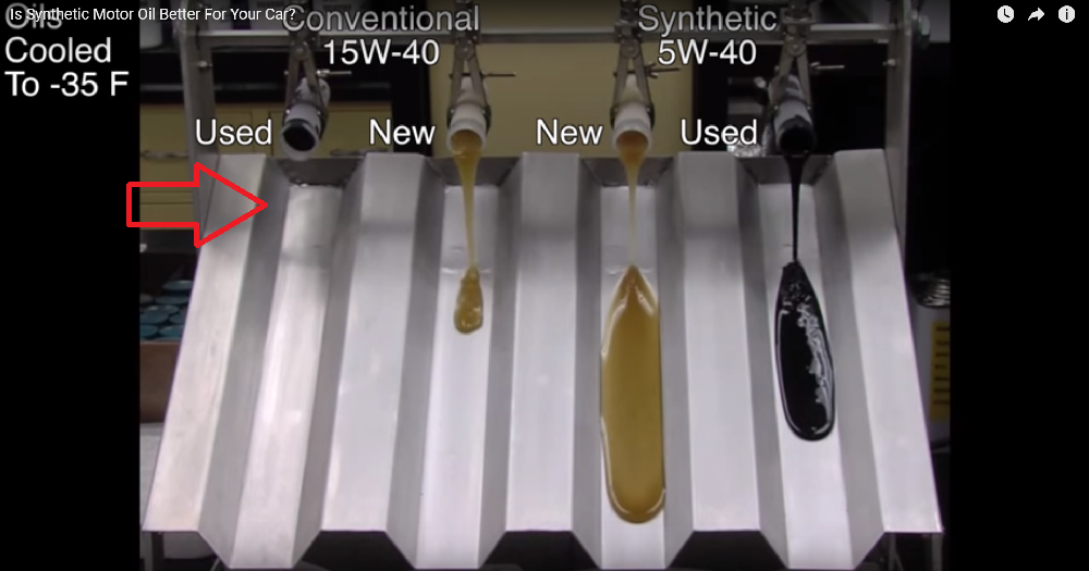 Synthetic Oil Vs Regular Oil >> What Is The Difference Between Synthetic And Conventional Motor Oil