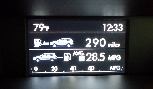 Subaru Certified Pre-Owned >> Should You Trust Your Car's MPG Display? | BestRide
