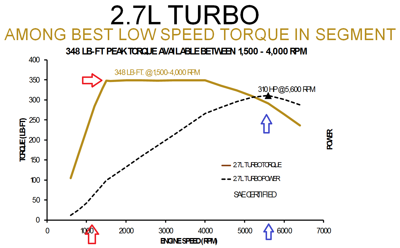 New Turbos Change The Game - Why It's Time To Set Aside Horsepower